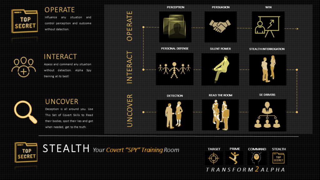 Your Covert Training Room 9 Sequenced Courses!