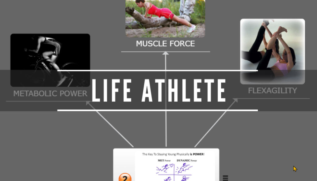 life-athlete-group-cover