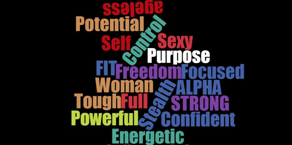 Physical POWER - Mental TOUGHNESS - Personal PERFORMANCE