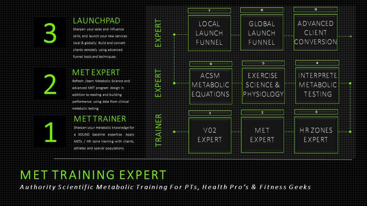METABOLIC-TRAINING-EXPERT-SERIES